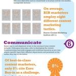 10 punti per implementare una strategia di content marketing di successo