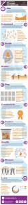 Content marketing per piccole e medie imprese