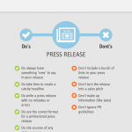 Do's & Dont's del Content Marketing – Infografica