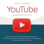 Come aumentare l'engagement dei tuoi video Youtube