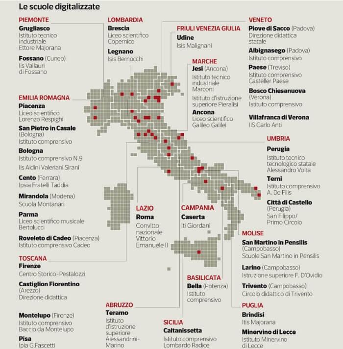 Il digitale in Italia? Per ora resta un miraggio
