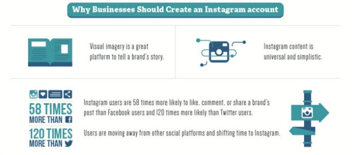 Instagram e content marketing