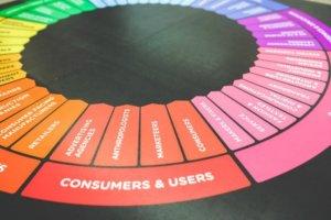 content marketing tool