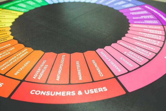 Content Marketing Tool: gli strumenti per creare grandi contenuti