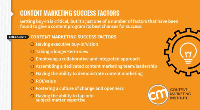 content marketing di successo