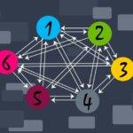 Migliori strategie di link building per SEO e Digital PR Manager