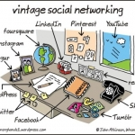 Social Networking prima dell'avvento di Internet