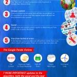 Come migliorare la performance del sito su Google – Infografica