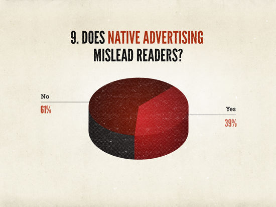 La Native Advertising è rischiosa per l'autenticità del blog?
