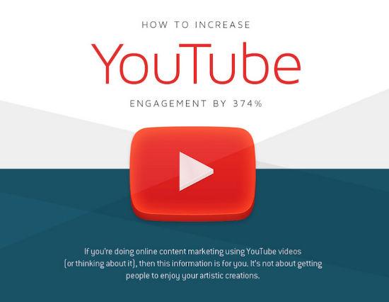 Come aumentare l'engagement dei tuoi video Youtube