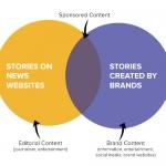 Sponsored content: come guadagnare credibilità