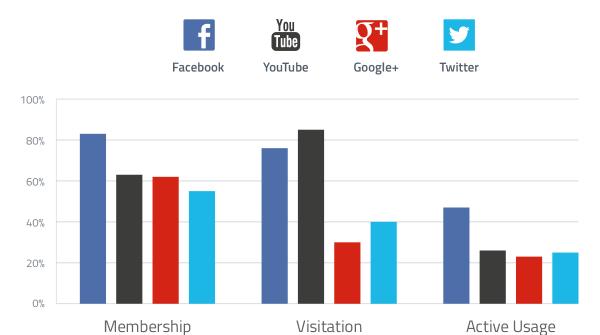6 video interattivi per raccontare il tuo brand