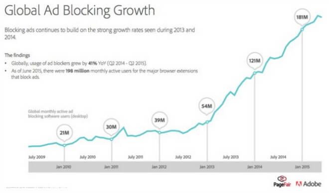 L'Italia crescerà grazie al digitale