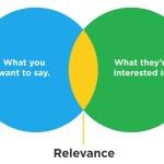 Come organizzare gli argomenti della content strategy