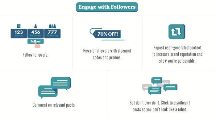 Instagram e content marketing