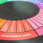 Content Marketing e SEO: crea contenuti per migliorare il posizionamento