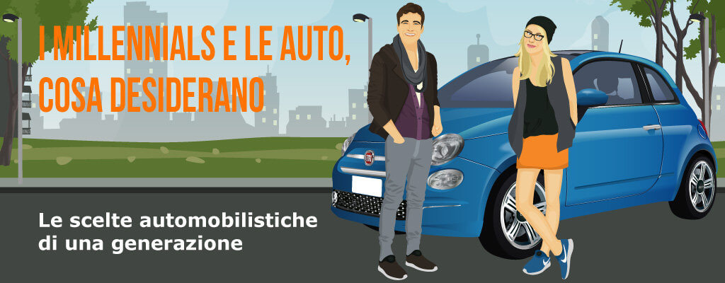 Progetto content marketing AutoScout24