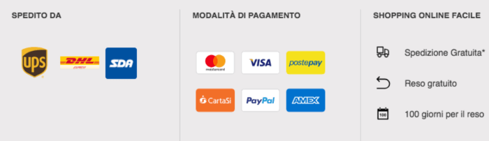 finest selection d6483 32bad Metodi di pagamento per ecommerce: come migliorare le ...