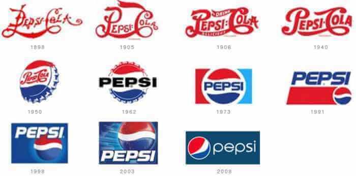evoluzione del logo rebranding