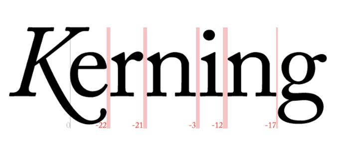 kerning - content design