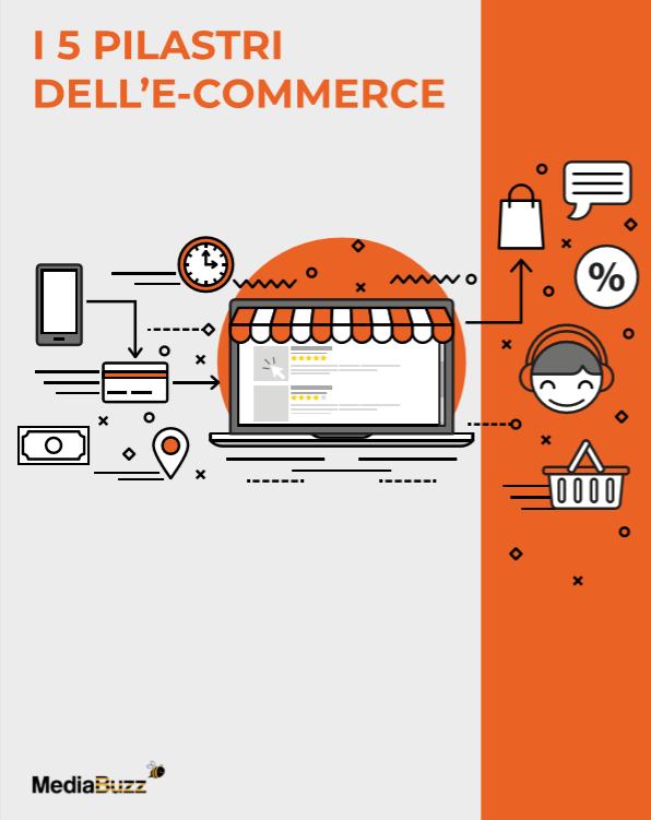 Ebook gratis promuovere eCommerce